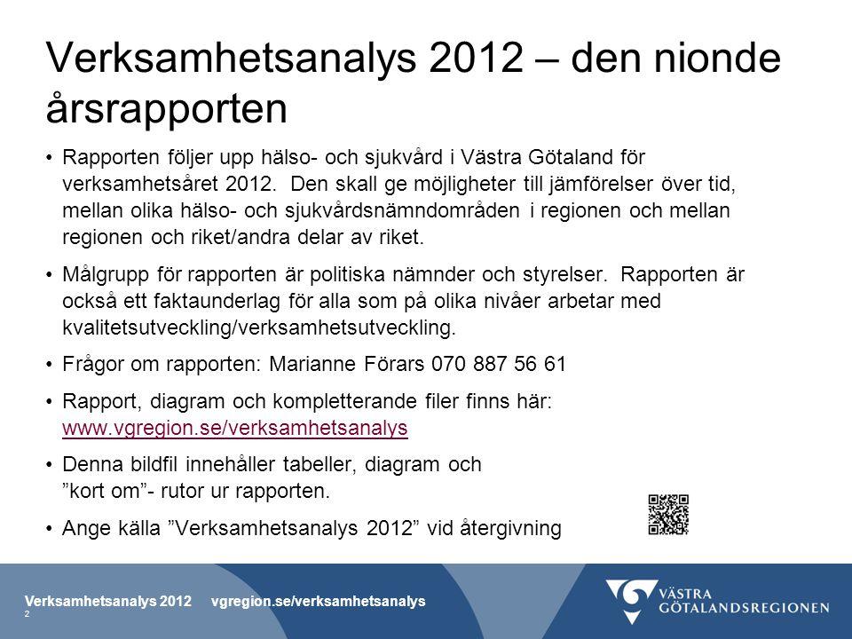 Verksamhetsanalys 2012 – den nionde årsrapporten