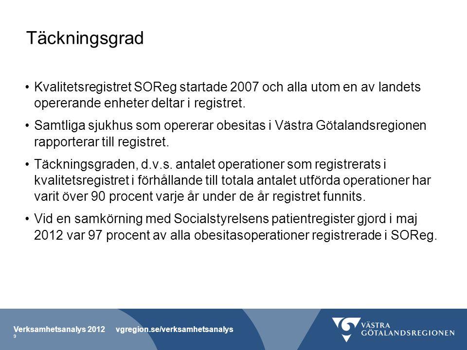 Täckningsgrad Kvalitetsregistret SOReg startade 2007 och alla utom en av landets opererande enheter deltar i registret.