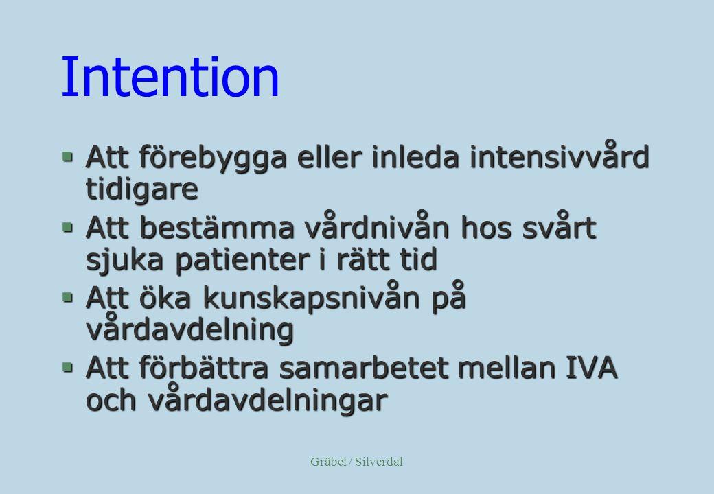 Intention Att förebygga eller inleda intensivvård tidigare