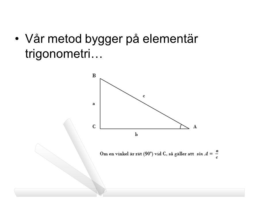 Vår metod bygger på elementär trigonometri…