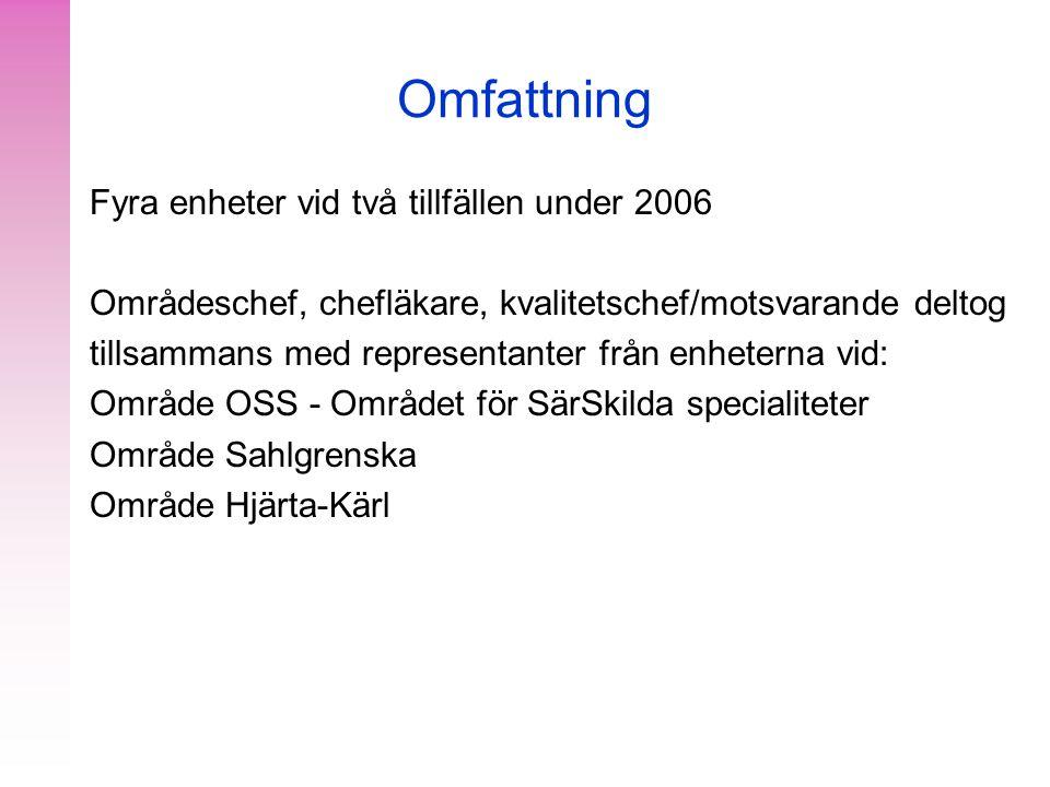 Omfattning Fyra enheter vid två tillfällen under 2006