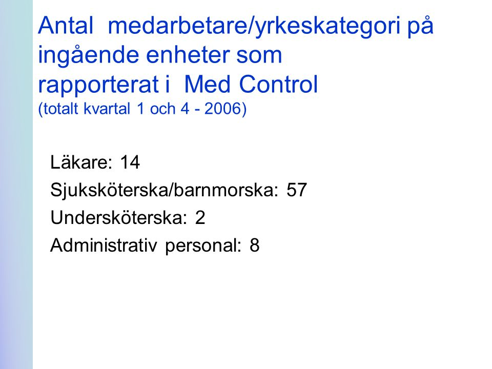 Antal medarbetare/yrkeskategori på ingående enheter som rapporterat i Med Control (totalt kvartal 1 och 4 - 2006)