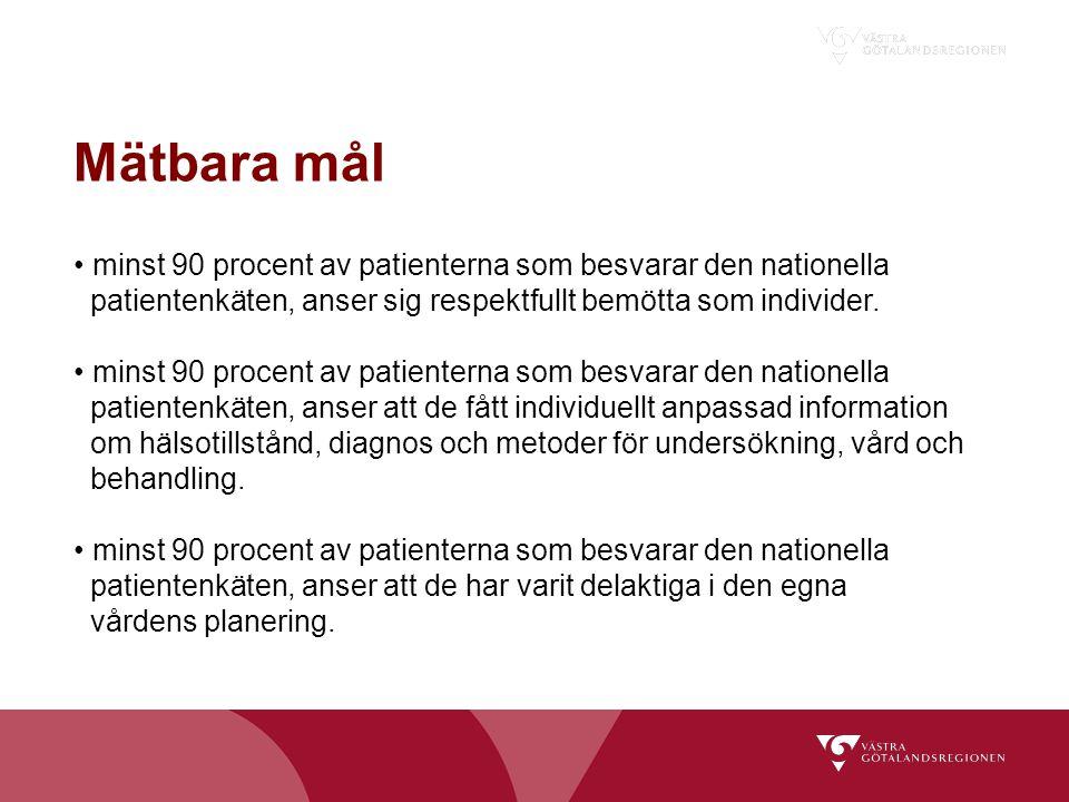 Mätbara mål • minst 90 procent av patienterna som besvarar den nationella. patientenkäten, anser sig respektfullt bemötta som individer.