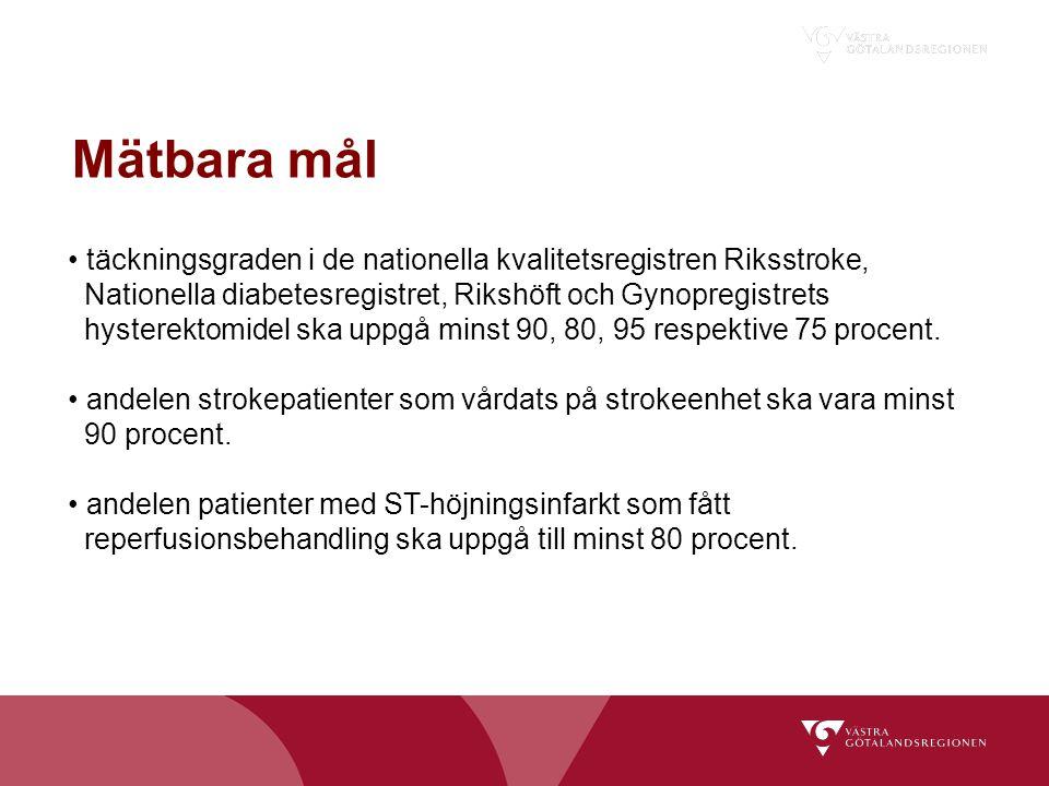 Mätbara mål • täckningsgraden i de nationella kvalitetsregistren Riksstroke, Nationella diabetesregistret, Rikshöft och Gynopregistrets.