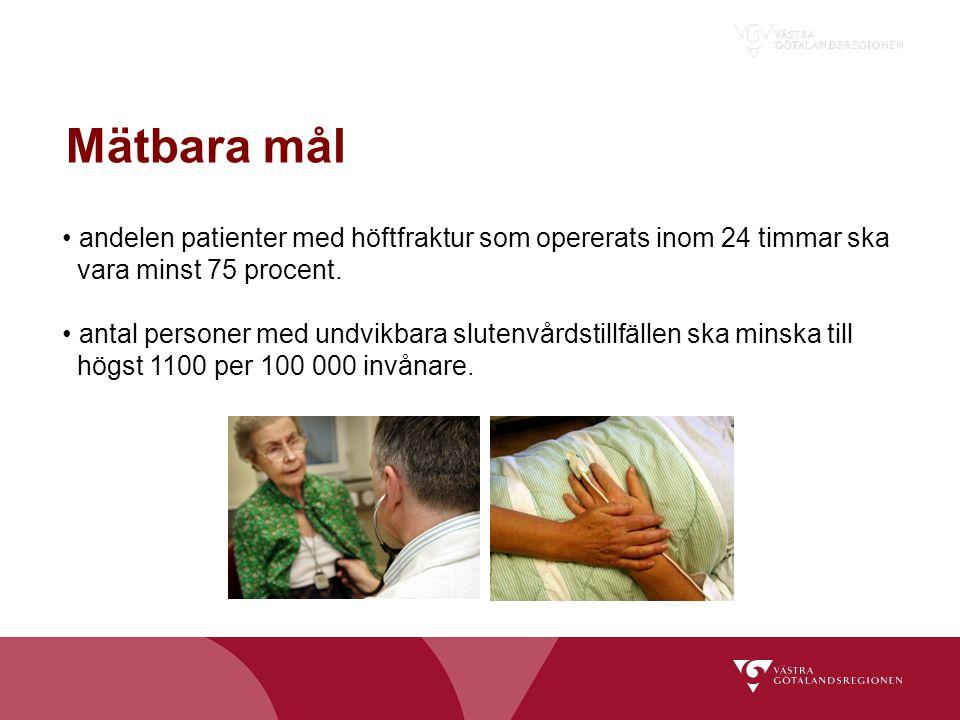 Mätbara mål • andelen patienter med höftfraktur som opererats inom 24 timmar ska. vara minst 75 procent.