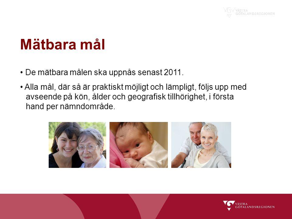 Mätbara mål • De mätbara målen ska uppnås senast 2011.