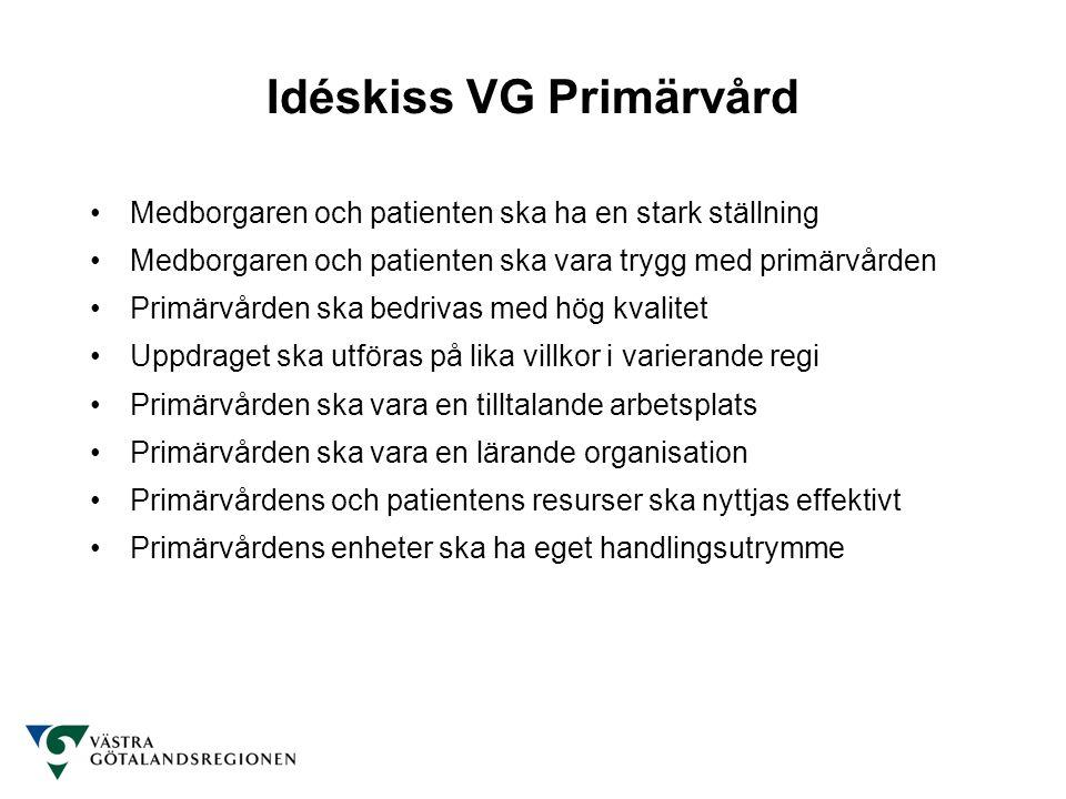 Idéskiss VG Primärvård