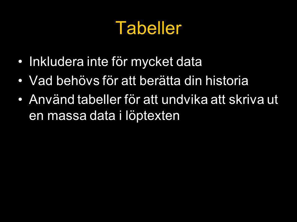 Tabeller Inkludera inte för mycket data