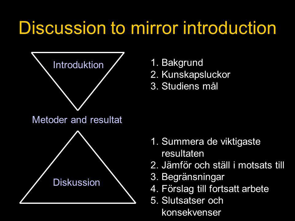 Discussion to mirror introduction