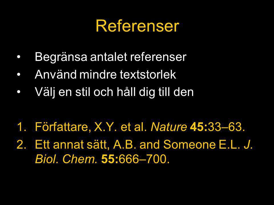 Referenser Begränsa antalet referenser Använd mindre textstorlek