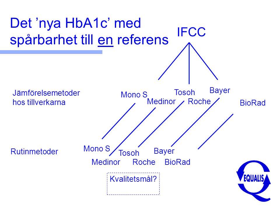 Det 'nya HbA1c' med spårbarhet till en referens