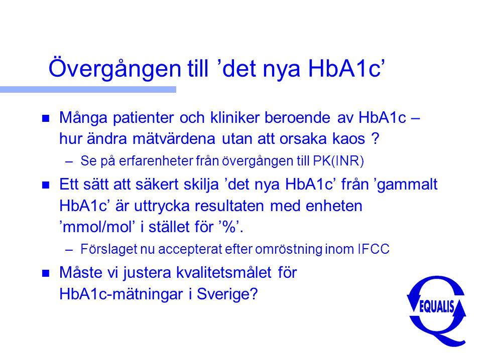 Övergången till 'det nya HbA1c'