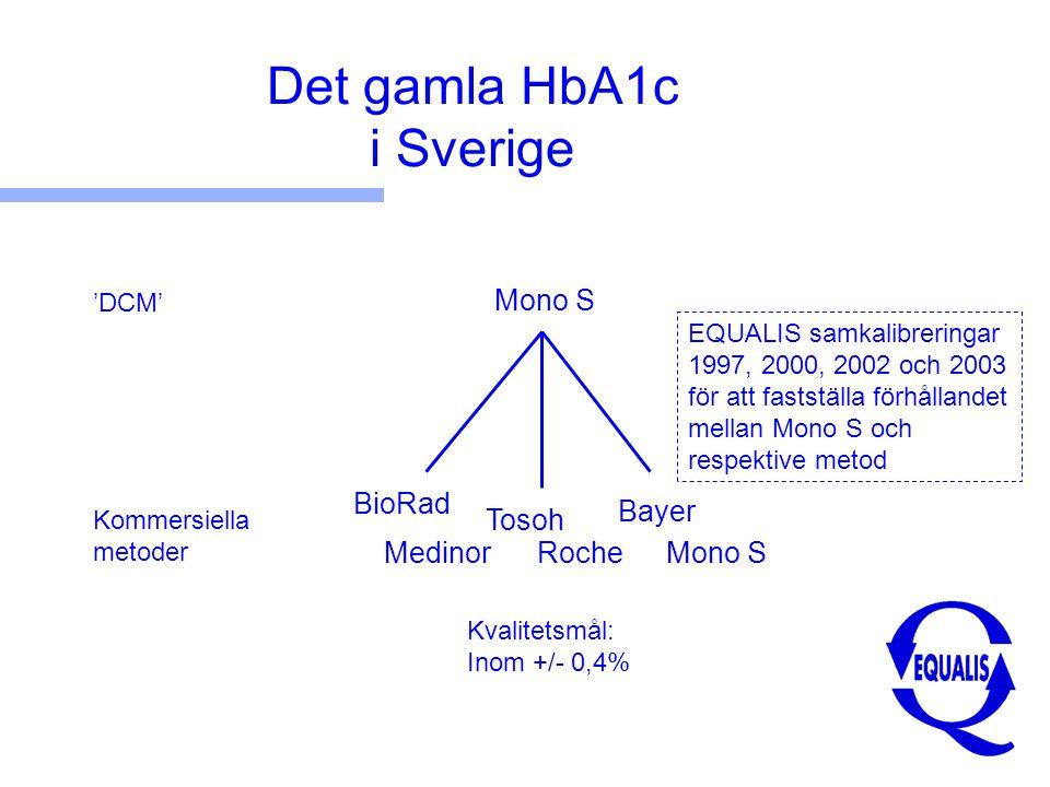 Det gamla HbA1c i Sverige