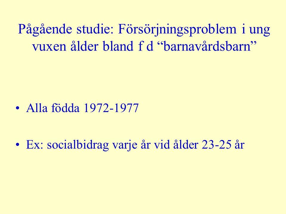 Pågående studie: Försörjningsproblem i ung vuxen ålder bland f d barnavårdsbarn