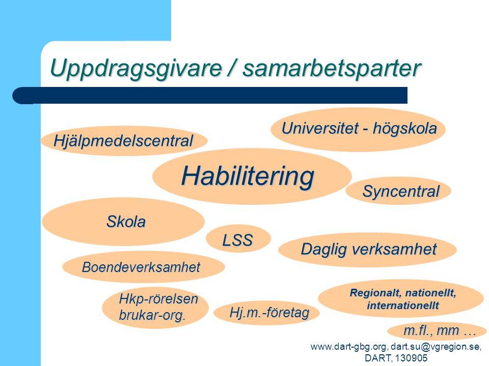 Uppdragsgivare / samarbetsparter