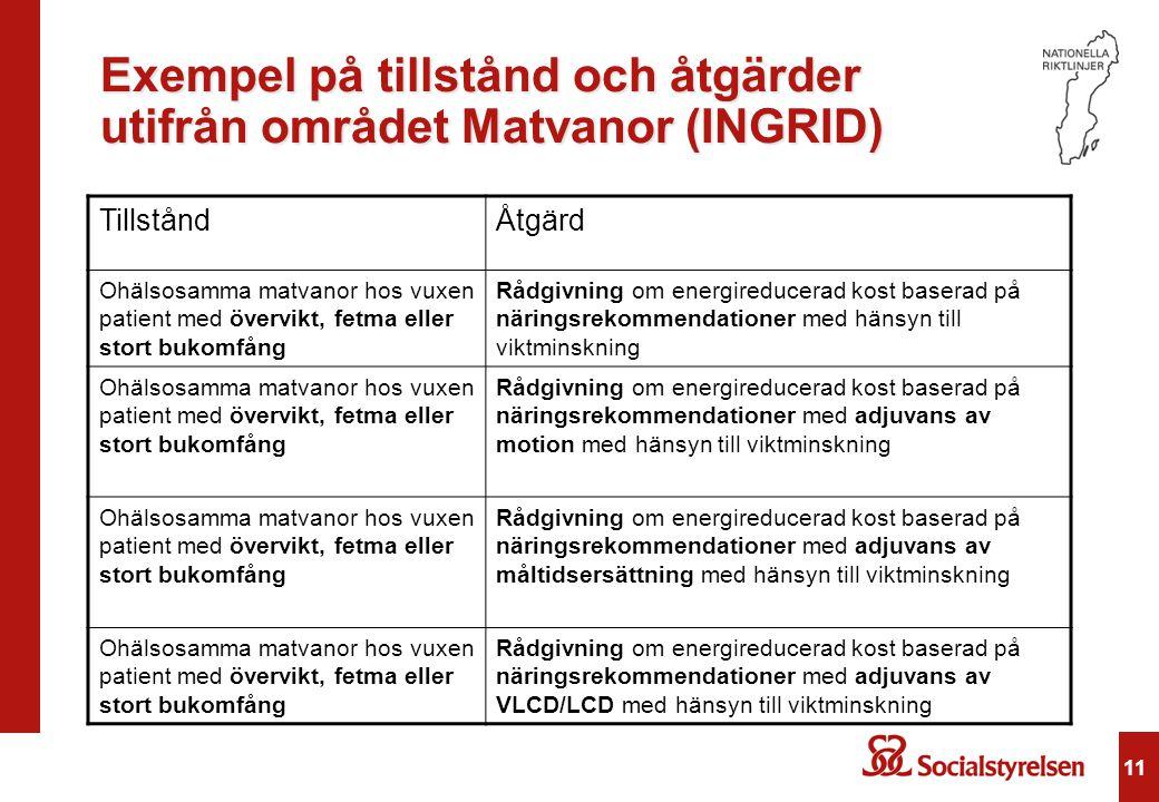 Exempel på tillstånd och åtgärder utifrån området Matvanor (INGRID)