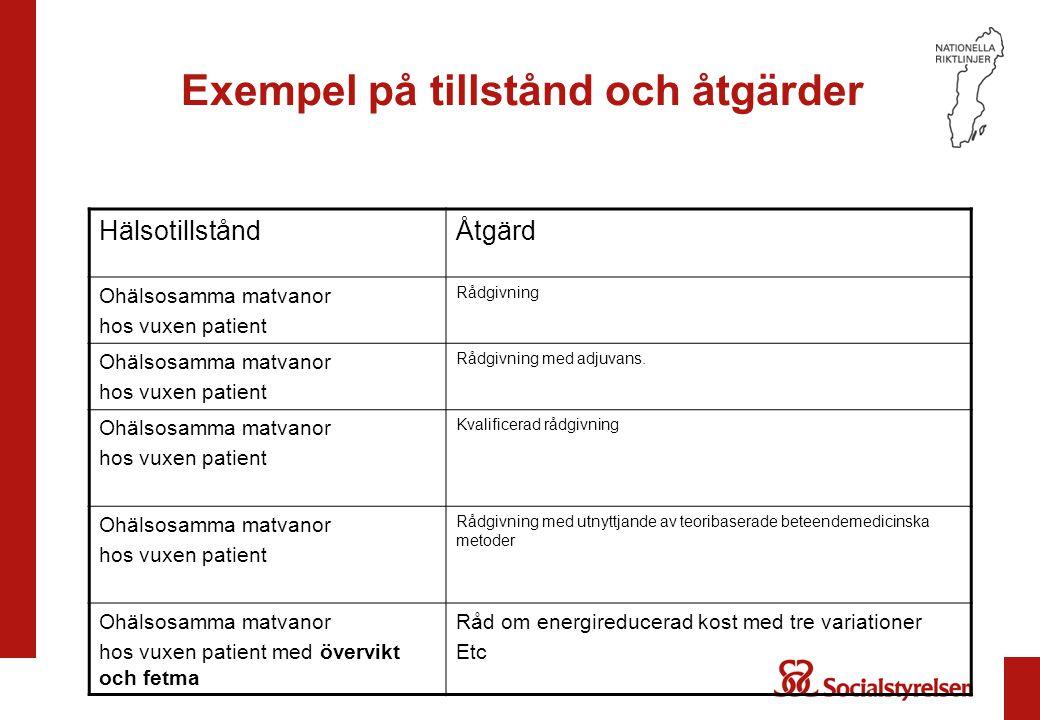 Exempel på tillstånd och åtgärder