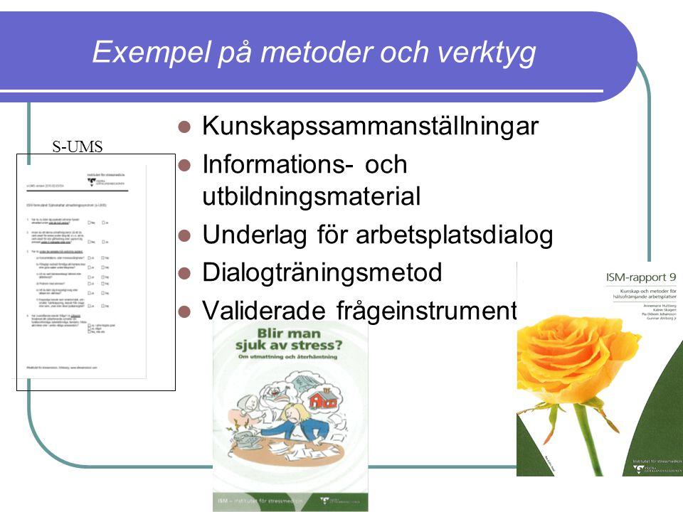 Exempel på metoder och verktyg