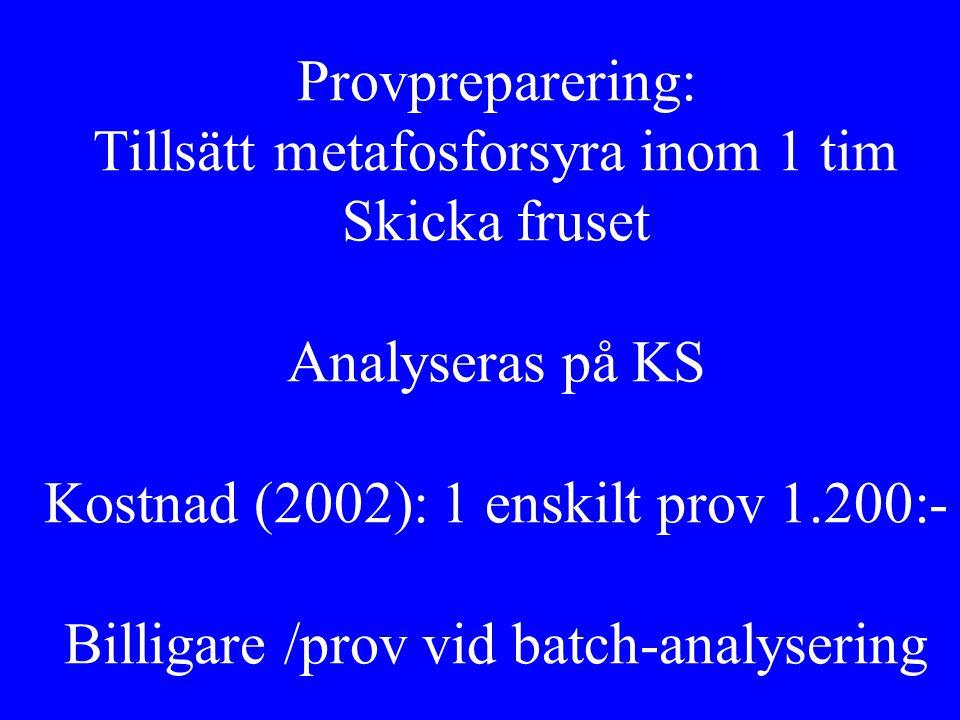 Provpreparering: Tillsätt metafosforsyra inom 1 tim Skicka fruset Analyseras på KS Kostnad (2002): 1 enskilt prov 1.200:- Billigare /prov vid batch-analysering