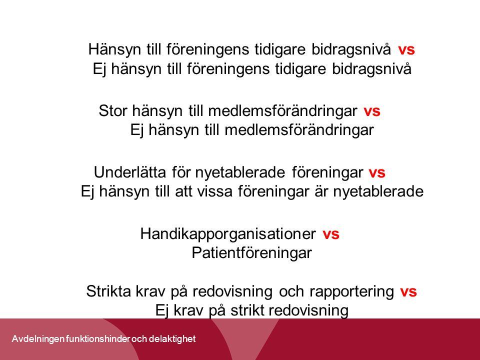 Hänsyn till föreningens tidigare bidragsnivå vs Ej hänsyn till föreningens tidigare bidragsnivå