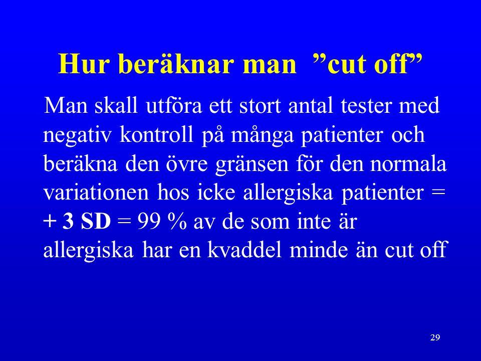 Hur beräknar man cut off