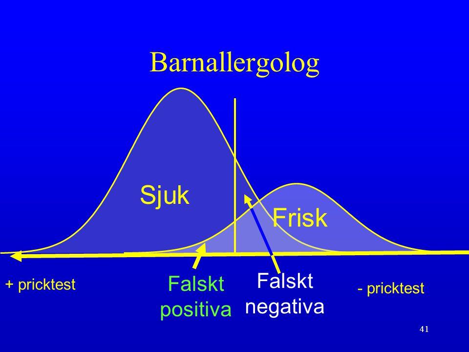 Barnallergolog Sjuk Frisk Falskt Falskt negativa positiva + pricktest