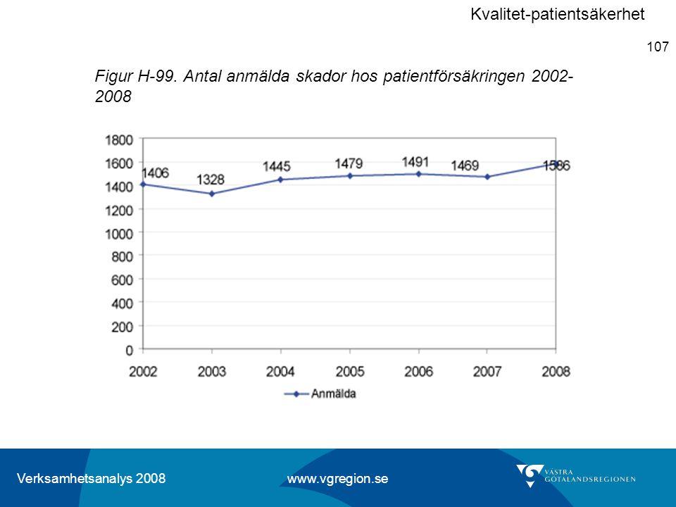 Kvalitet-patientsäkerhet