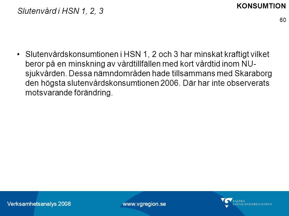 KONSUMTION Slutenvård i HSN 1, 2, 3.
