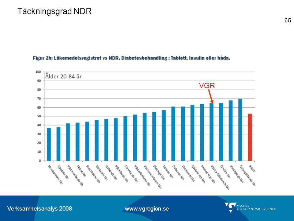 Täckningsgrad NDR VGR