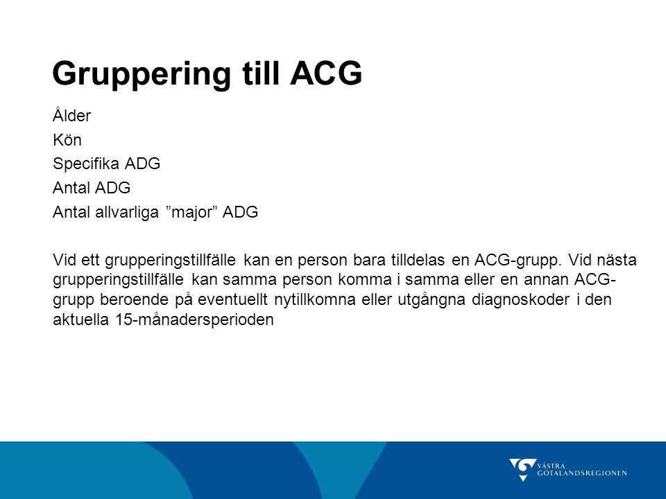 Gruppering till ACG Ålder Kön Specifika ADG Antal ADG