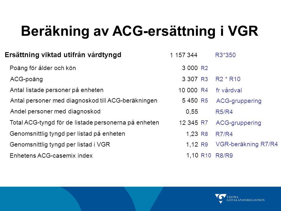 Beräkning av ACG-ersättning i VGR