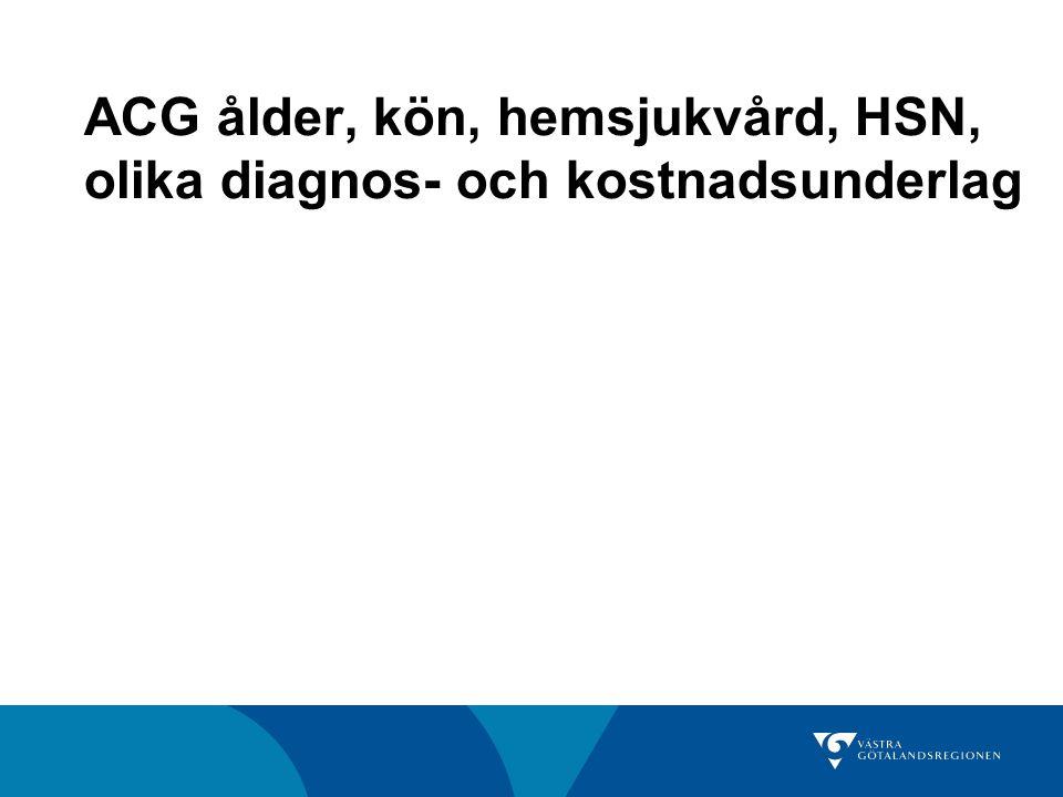 ACG ålder, kön, hemsjukvård, HSN, olika diagnos- och kostnadsunderlag