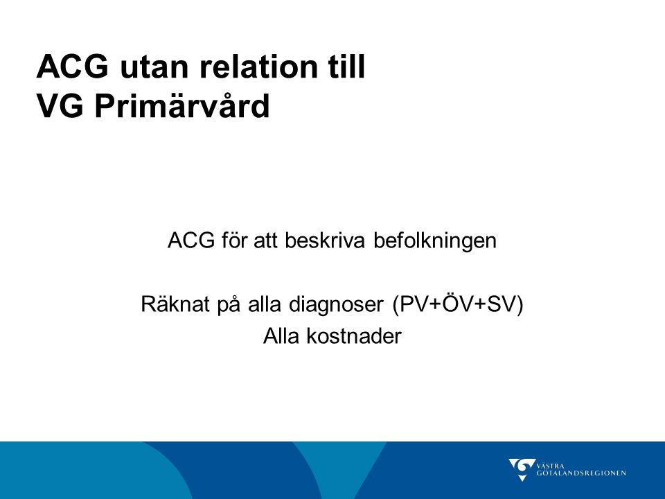 ACG utan relation till VG Primärvård