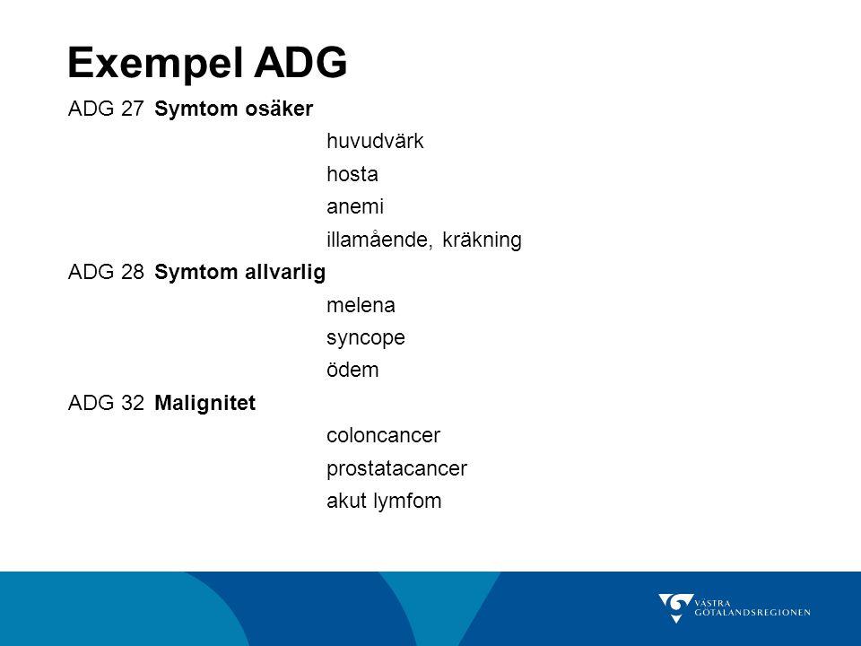 Exempel ADG ADG 27 Symtom osäker huvudvärk hosta anemi