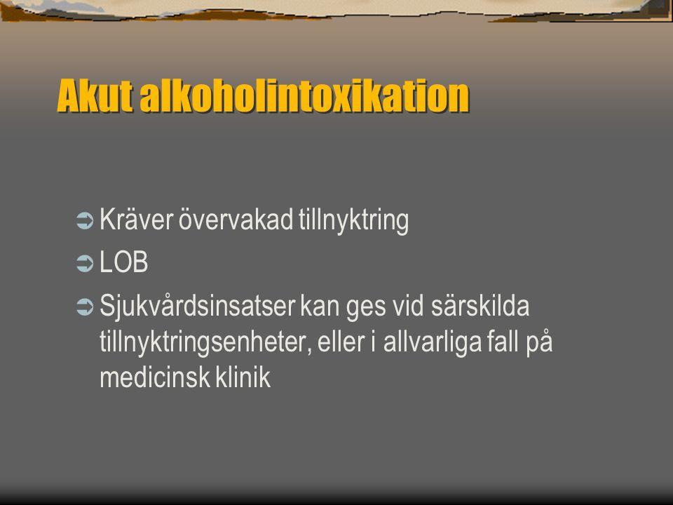 Akut alkoholintoxikation