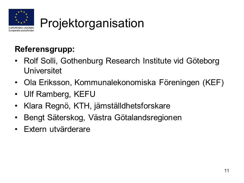 Projektorganisation Referensgrupp: