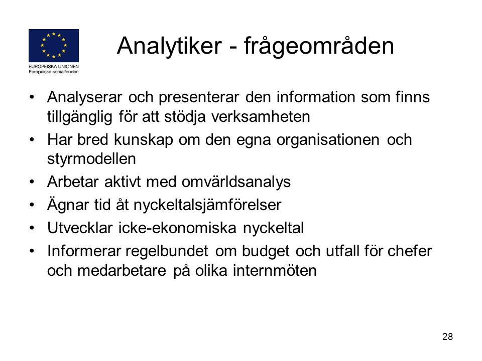 Analytiker - frågeområden