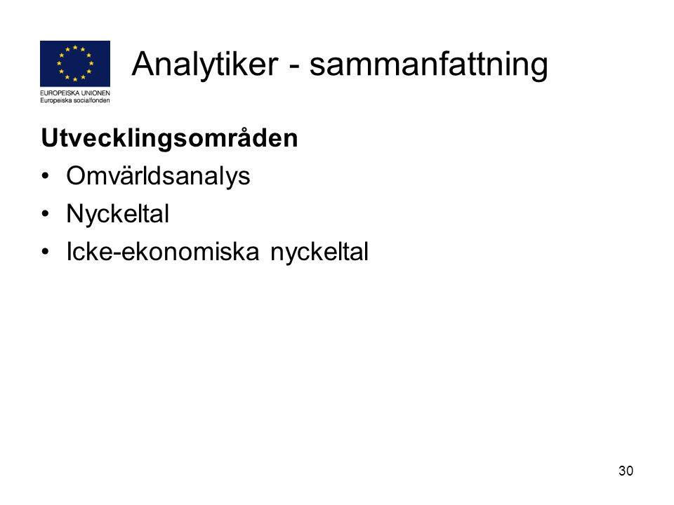 Analytiker - sammanfattning
