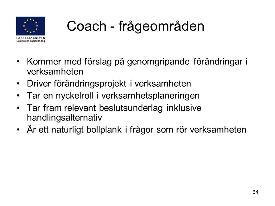 Coach - frågeområden Kommer med förslag på genomgripande förändringar i verksamheten. Driver förändringsprojekt i verksamheten.