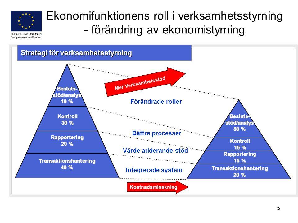 Ekonomifunktionens roll i verksamhetsstyrning - förändring av ekonomistyrning