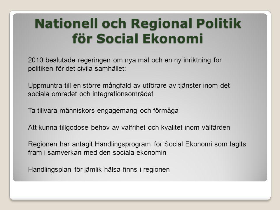 Nationell och Regional Politik för Social Ekonomi