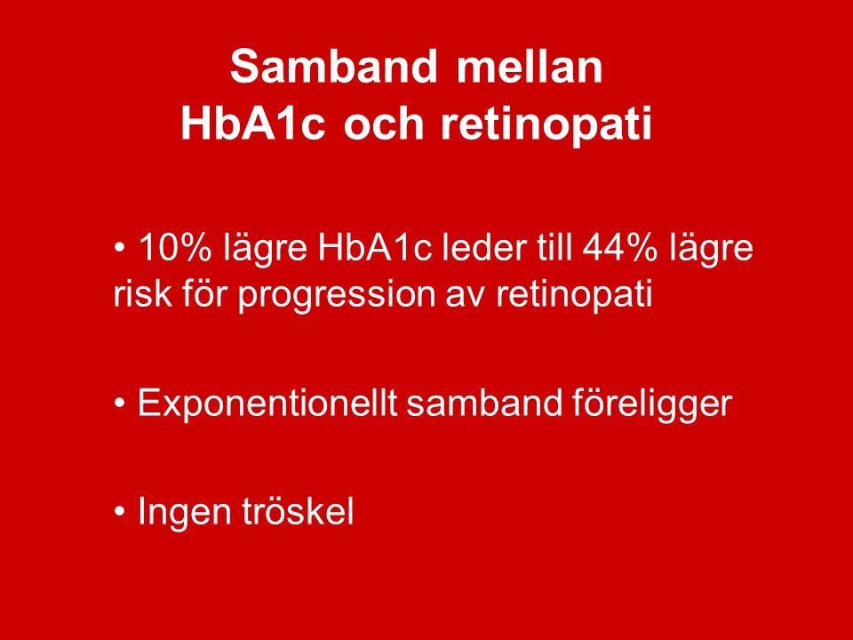 Samband mellan HbA1c och retinopati