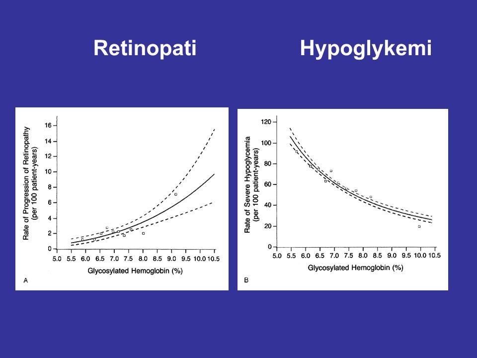 Retinopati Hypoglykemi