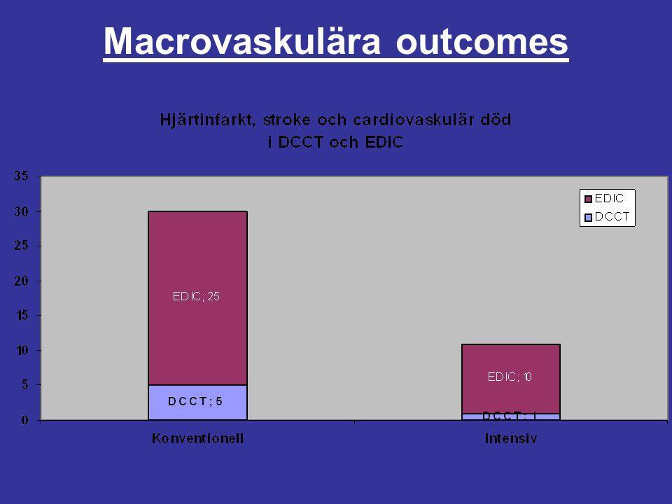 Macrovaskulära outcomes