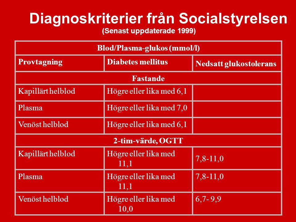 Diagnoskriterier från Socialstyrelsen