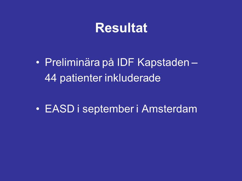 Resultat Preliminära på IDF Kapstaden – 44 patienter inkluderade