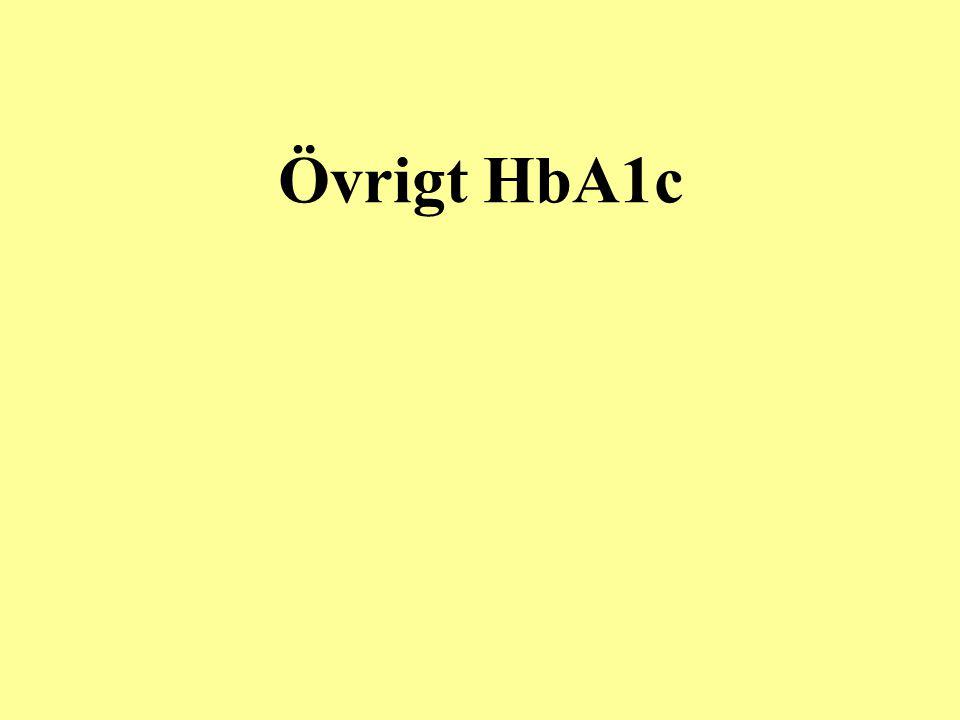 Övrigt HbA1c