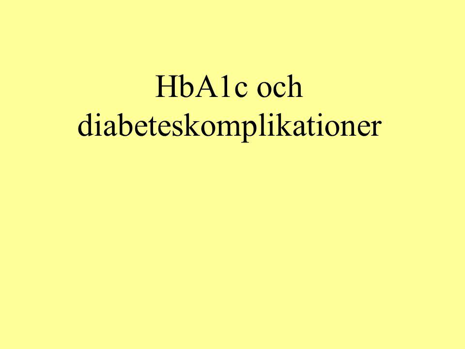 HbA1c och diabeteskomplikationer