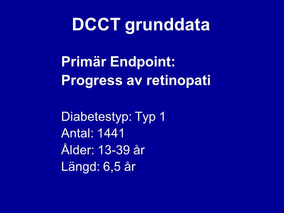DCCT grunddata Primär Endpoint: Progress av retinopati