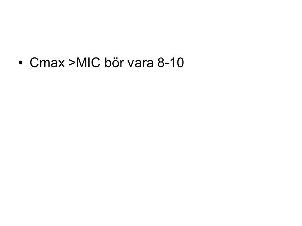 Cmax >MIC bör vara 8-10